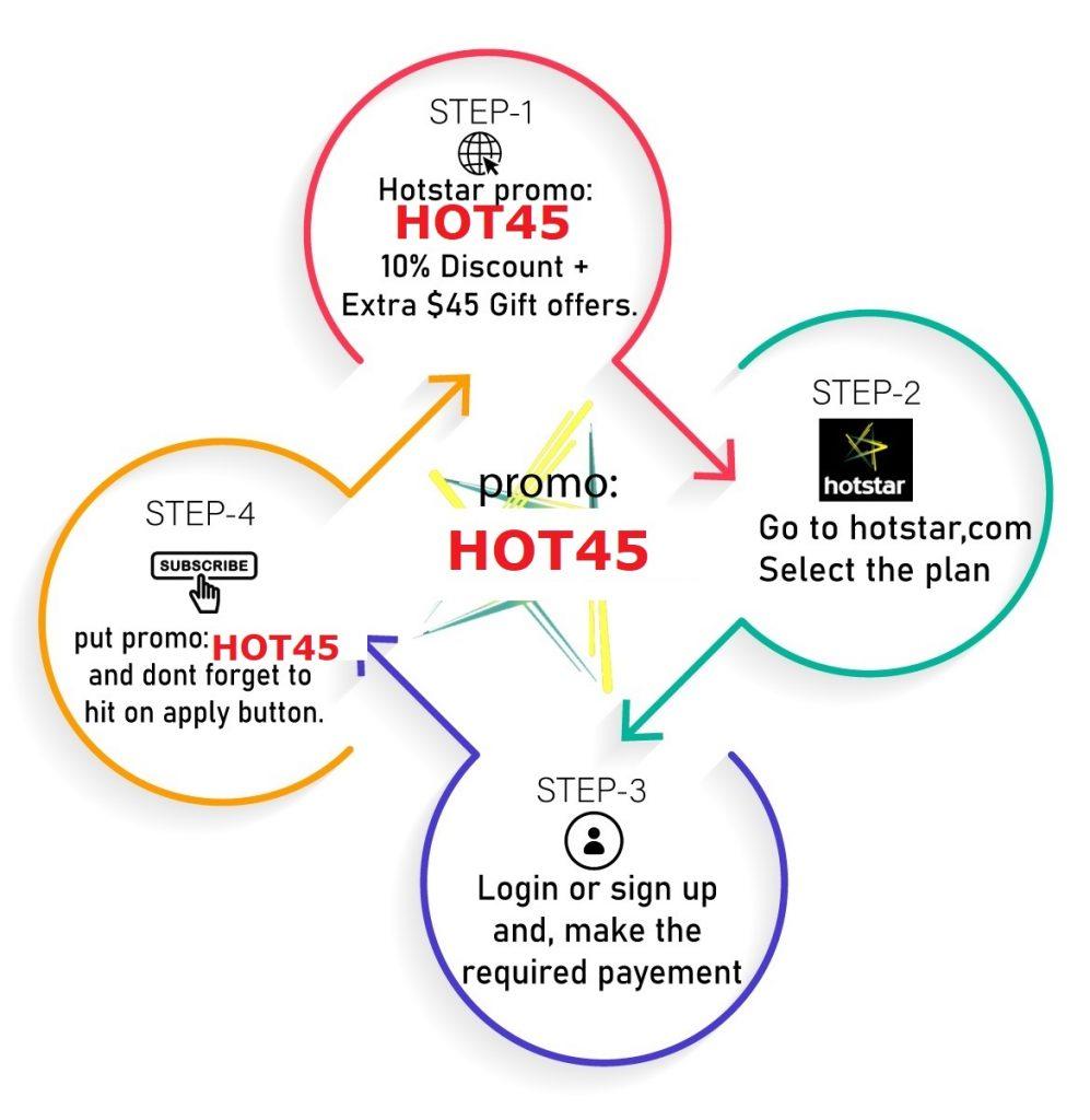 Hotstar Canada Promo code